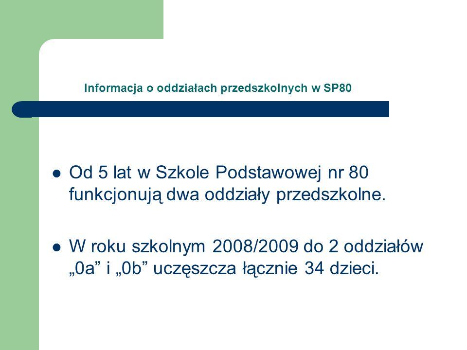 Informacja o oddziałach przedszkolnych w SP80 Od 5 lat w Szkole Podstawowej nr 80 funkcjonują dwa oddziały przedszkolne.