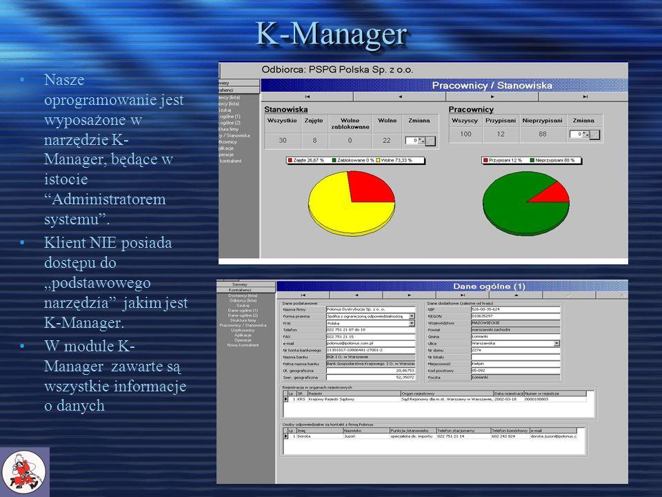 K-ManagerK-Manager Nasze oprogramowanie jest wyposażone w narzędzie K- Manager, będące w istocie Administratorem systemu.