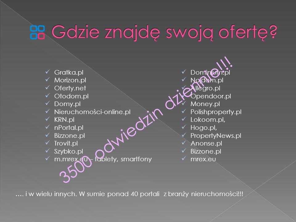 Gratka.pl Morizon.pl Oferty.net Otodom.pl Domy.pl Nieruchomości-online.pl KRN.pl nPortal.pl Bizzone.pl Trovit.pl Szybko.pl m.mrex.eu – tablety, smartf