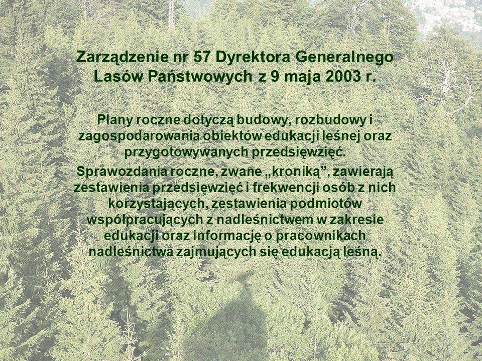 Zarządzenie nr 57 Dyrektora Generalnego Lasów Państwowych z 9 maja 2003 r. Plany roczne dotyczą budowy, rozbudowy i zagospodarowania obiektów edukacji