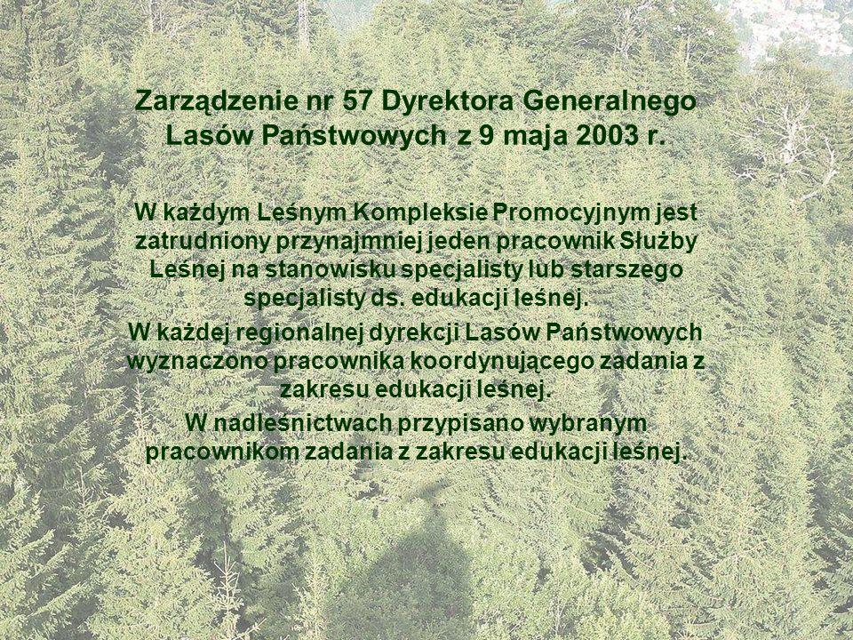 Zarządzenie nr 57 Dyrektora Generalnego Lasów Państwowych z 9 maja 2003 r. W każdym Leśnym Kompleksie Promocyjnym jest zatrudniony przynajmniej jeden
