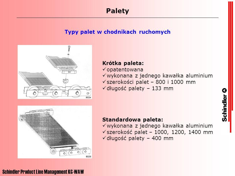 Schindler Product Line Management KG-WAW Palety Typy palet w chodnikach ruchomych Krótka paleta: opatentowana wykonana z jednego kawałka aluminium sze