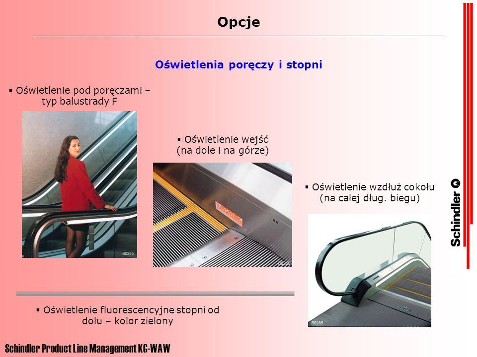 Schindler Product Line Management KG-WAW Opcje Oświetlenia poręczy i stopni Oświetlenie pod poręczami – typ balustrady F Oświetlenie wzdłuż cokołu (na