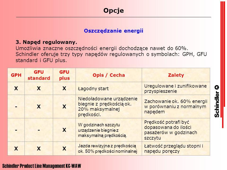 Schindler Product Line Management KG-WAW Opcje Oszczędzanie energii 3. Napęd regulowany. Umożliwia znaczne oszczędności energii dochodzące nawet do 60