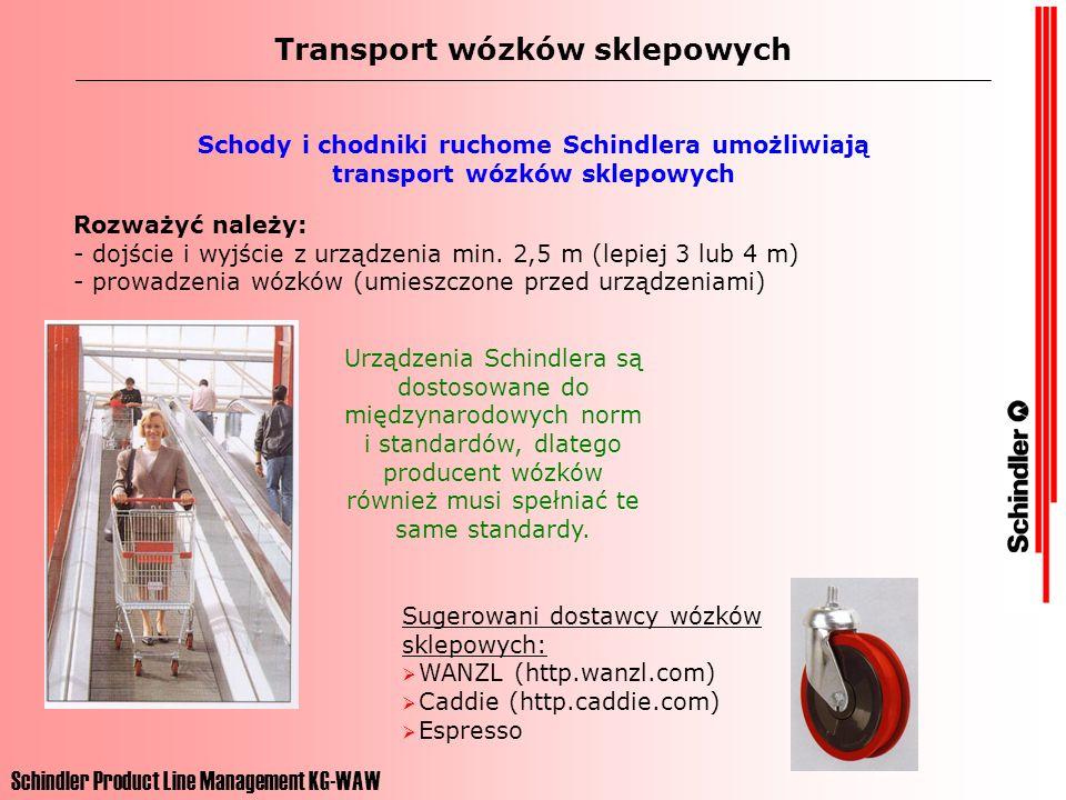 Schindler Product Line Management KG-WAW Transport wózków sklepowych Schody i chodniki ruchome Schindlera umożliwiają transport wózków sklepowych Rozw
