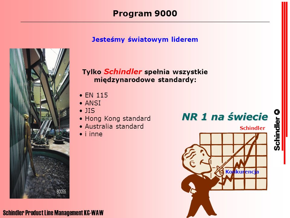 Schindler Product Line Management KG-WAW Program 9000 Tylko Schindler spełnia wszystkie międzynarodowe standardy: EN 115 ANSI JIS Hong Kong standard A
