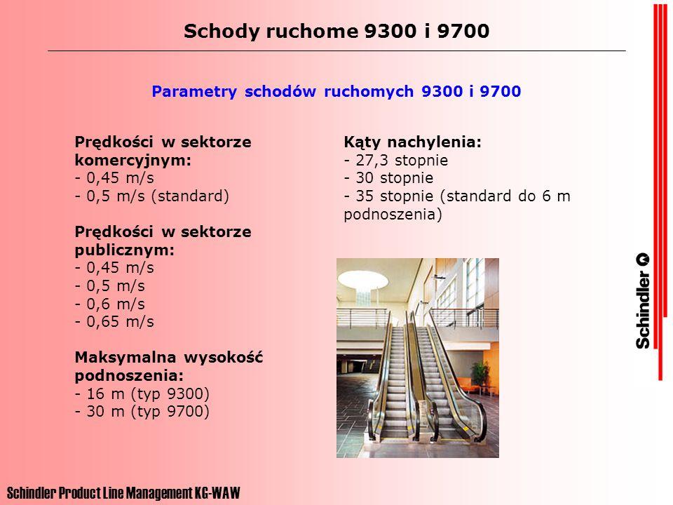 Schindler Product Line Management KG-WAW Chodniki ruchome 9500 Parametry chodników ruchomych 9500 Przeznaczenie: dla budynków komercyjnych oraz publicznych Dostępne szerokości palet: 10 – 12 stopni - 800 mm - 1000 mm (standard) 0 – 6 stopni - 800 mm - 1000 mm - 1200 mm - 1400 mm Typ palet poziomych: - typ K (400 mm) - typ M (914 mm)