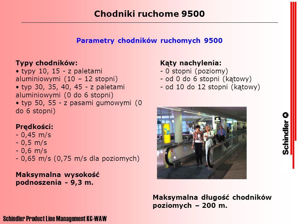 Schindler Product Line Management KG-WAW Chodniki ruchome 9500 Parametry chodników ruchomych 9500 Typy chodników: typy 10, 15 - z paletami aluminiowym