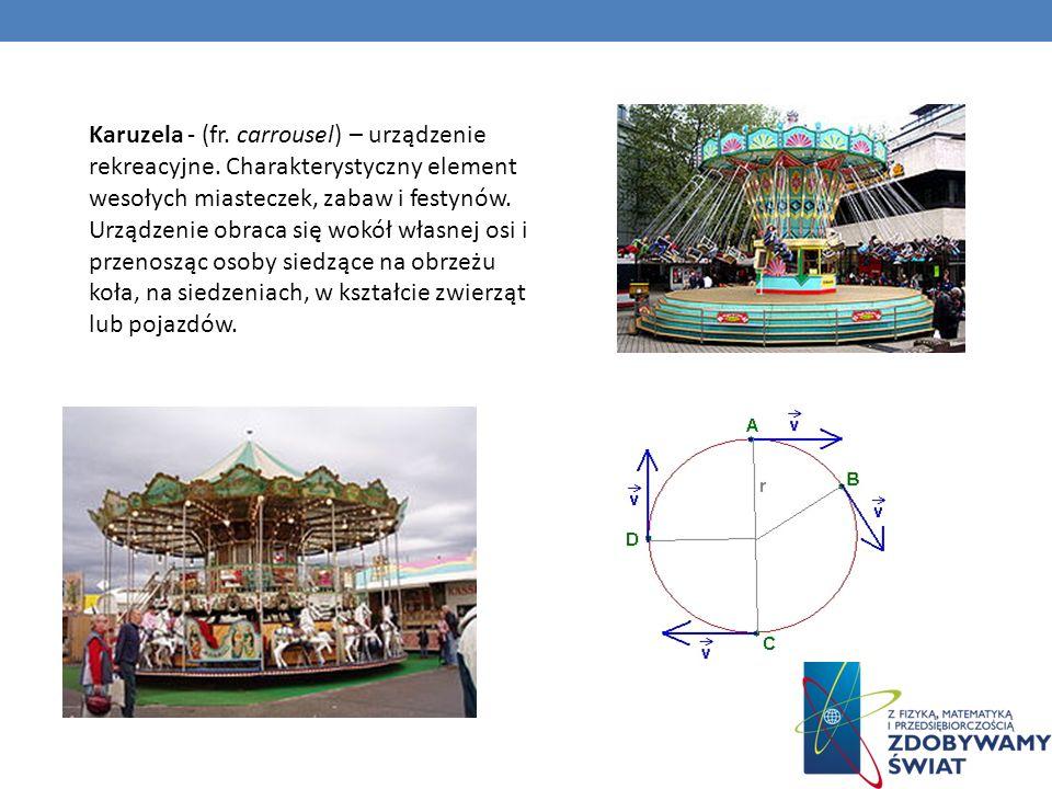 Fizyka od dzieciństwa Karuzela - (fr.carrousel) – urządzenie rekreacyjne.