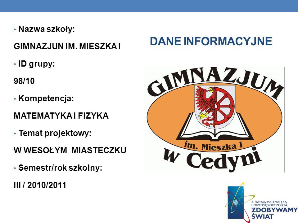 DANE INFORMACYJNE Nazwa szkoły: GIMNAZJUN IM.