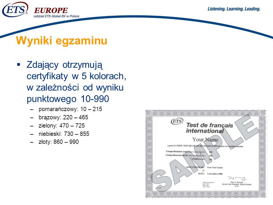 > Wyniki egzaminu Zdający otrzymują certyfikaty w 5 kolorach, w zależności od wyniku punktowego 10-990 –pomarańczowy: 10 – 215 –brązowy: 220 – 465 –zielony: 470 – 725 –niebieski: 730 – 855 –złoty: 860 – 990