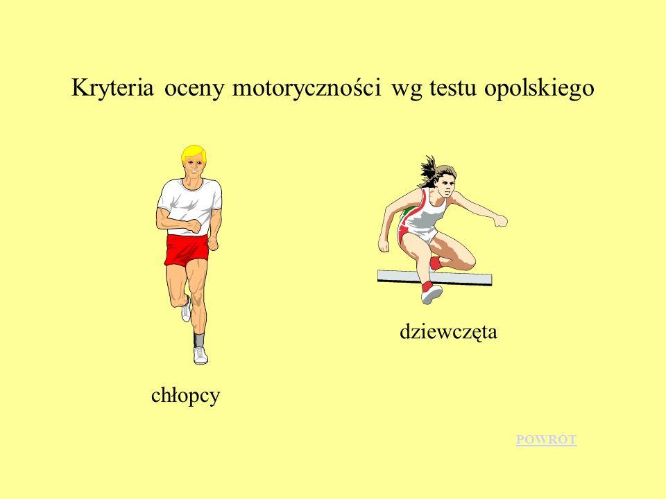 Kryteria oceny motoryczności wg testu opolskiego POWRÓT chłopcy dziewczęta