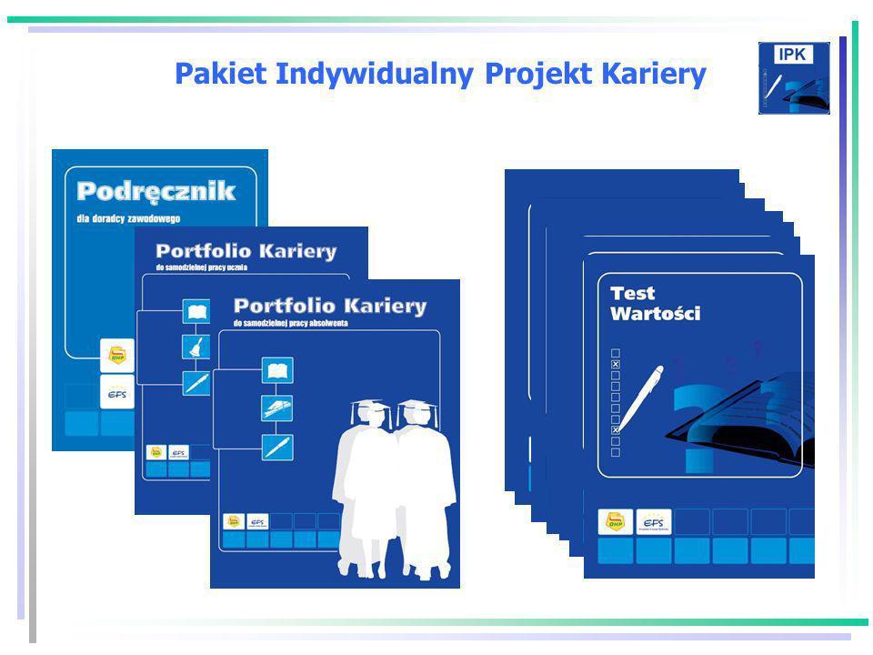 Pakiet Indywidualny Projekt Kariery