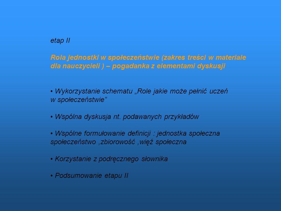 etap II Rola jednostki w społeczeństwie (zakres treści w materiale dla nauczycieli ) – pogadanka z elementami dyskusji Wykorzystanie schematu Role jak