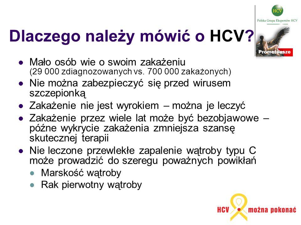 Dlaczego należy mówić o HCV? Mało osób wie o swoim zakażeniu (29 000 zdiagnozowanych vs. 700 000 zakażonych) Nie można zabezpieczyć się przed wirusem