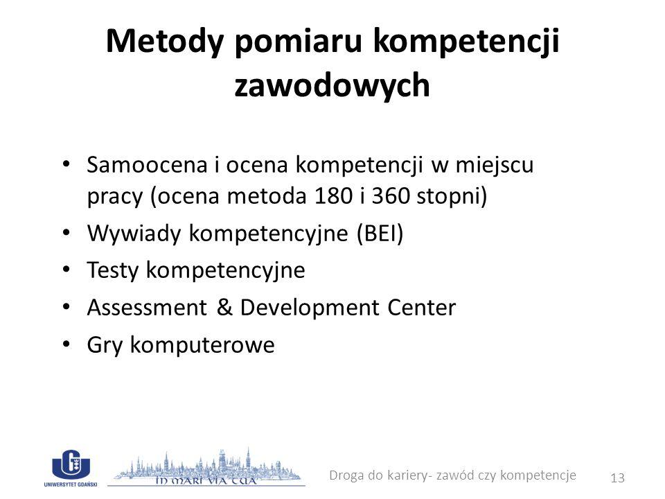 Metody pomiaru kompetencji zawodowych Samoocena i ocena kompetencji w miejscu pracy (ocena metoda 180 i 360 stopni) Wywiady kompetencyjne (BEI) Testy