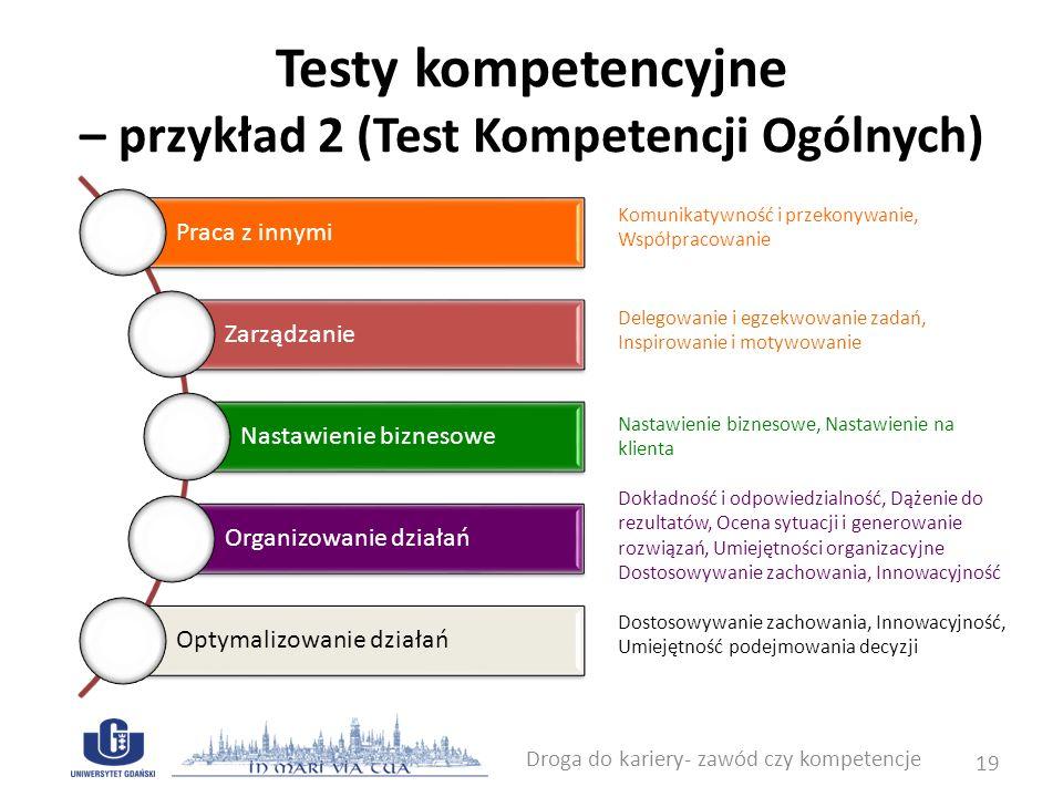 Testy kompetencyjne – przykład 2 (Test Kompetencji Ogólnych) Droga do kariery- zawód czy kompetencje 19 Praca z innymi Zarządzanie Nastawienie bizneso