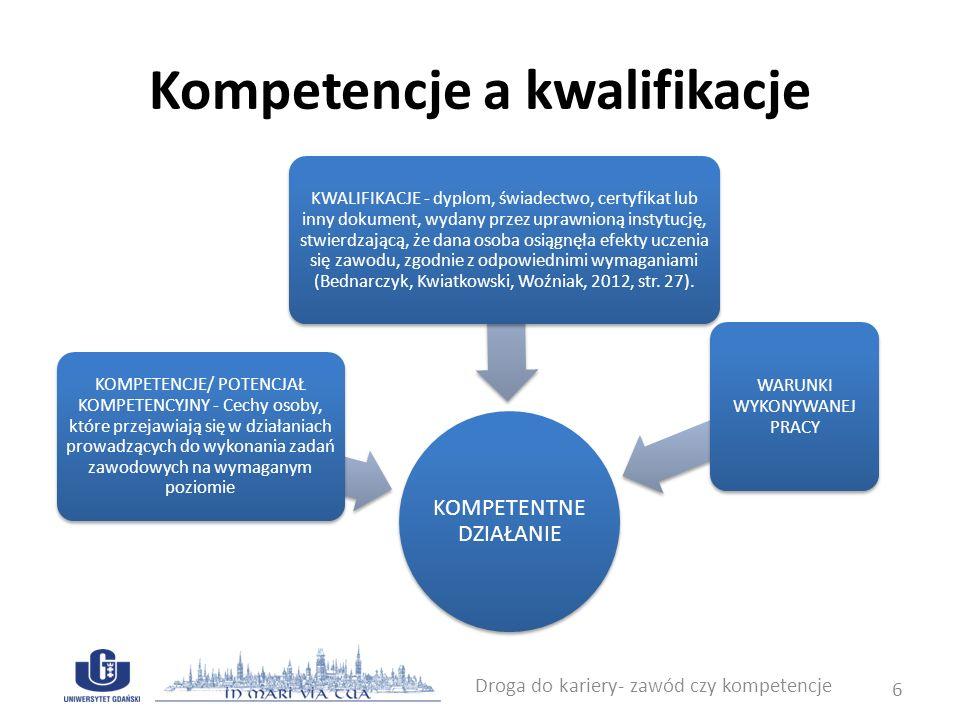 Kompetencje a kwalifikacje Droga do kariery- zawód czy kompetencje 6 KOMPETENTNE DZIAŁANIE KOMPETENCJE/ POTENCJAŁ KOMPETENCYJNY - Cechy osoby, które p