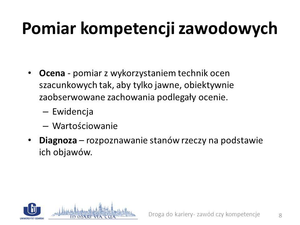 Pomiar kompetencji zawodowych Ocena - pomiar z wykorzystaniem technik ocen szacunkowych tak, aby tylko jawne, obiektywnie zaobserwowane zachowania pod