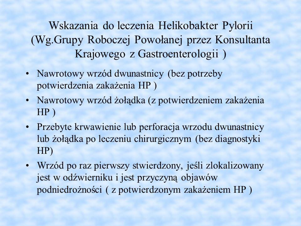 Wskazania do leczenia Helikobakter Pylorii (Wg.Grupy Roboczej Powołanej przez Konsultanta Krajowego z Gastroenterologii ) Nawrotowy wrzód dwunastnicy
