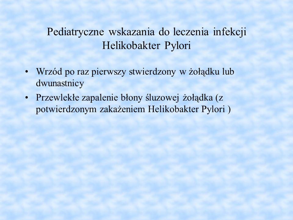 Pediatryczne wskazania do leczenia infekcji Helikobakter Pylori Wrzód po raz pierwszy stwierdzony w żołądku lub dwunastnicy Przewlekłe zapalenie błony