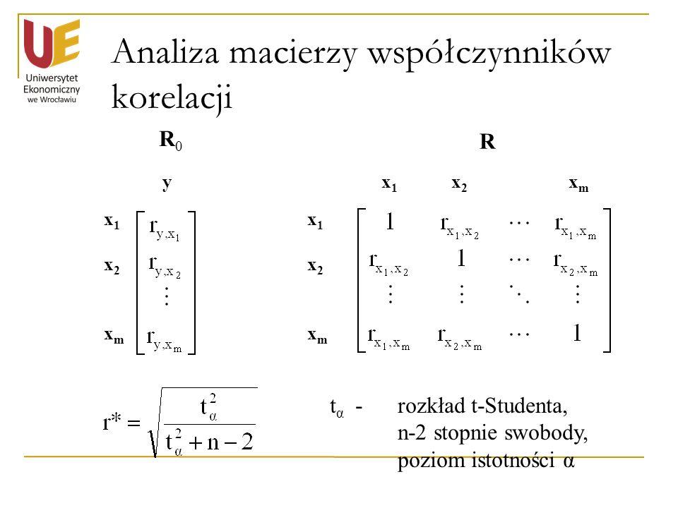 R0R0 R y x1x1 x2x2 xmxm x1x1 x2x2 xmxm x1x1 x2x2 xmxm t α - rozkład t-Studenta, n-2 stopnie swobody, poziom istotności α
