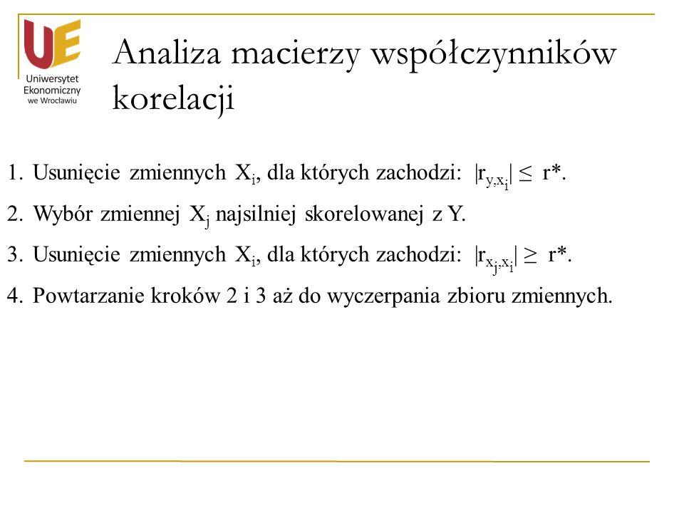 Analiza macierzy współczynników korelacji 1.Usunięcie zmiennych X i, dla których zachodzi: |r y,x i | r*. 2.Wybór zmiennej X j najsilniej skorelowanej