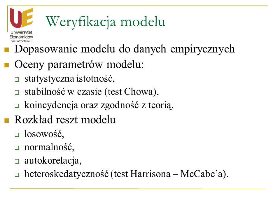 Weryfikacja modelu Dopasowanie modelu do danych empirycznych Oceny parametrów modelu: statystyczna istotność, stabilność w czasie (test Chowa), koincy