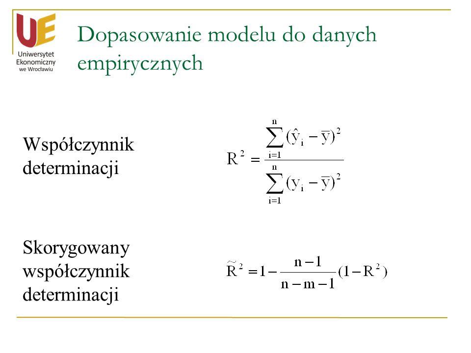 Dopasowanie modelu do danych empirycznych Współczynnik determinacji Skorygowany współczynnik determinacji