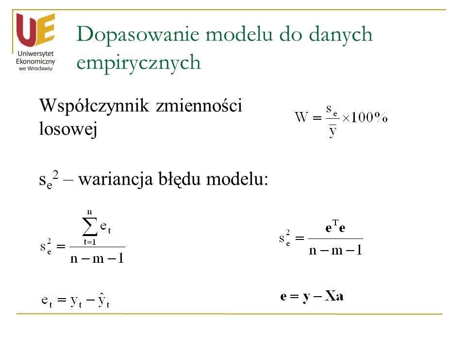 Dopasowanie modelu do danych empirycznych Współczynnik zmienności losowej s e 2 – wariancja błędu modelu: