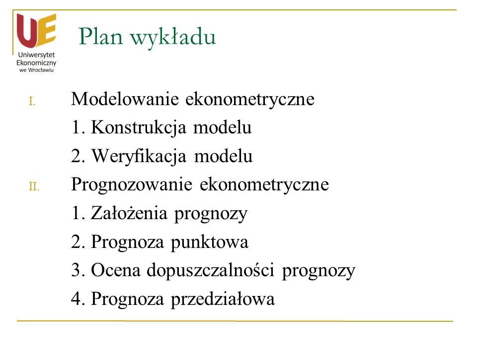 Plan wykładu I. Modelowanie ekonometryczne 1. Konstrukcja modelu 2. Weryfikacja modelu II. Prognozowanie ekonometryczne 1. Założenia prognozy 2. Progn