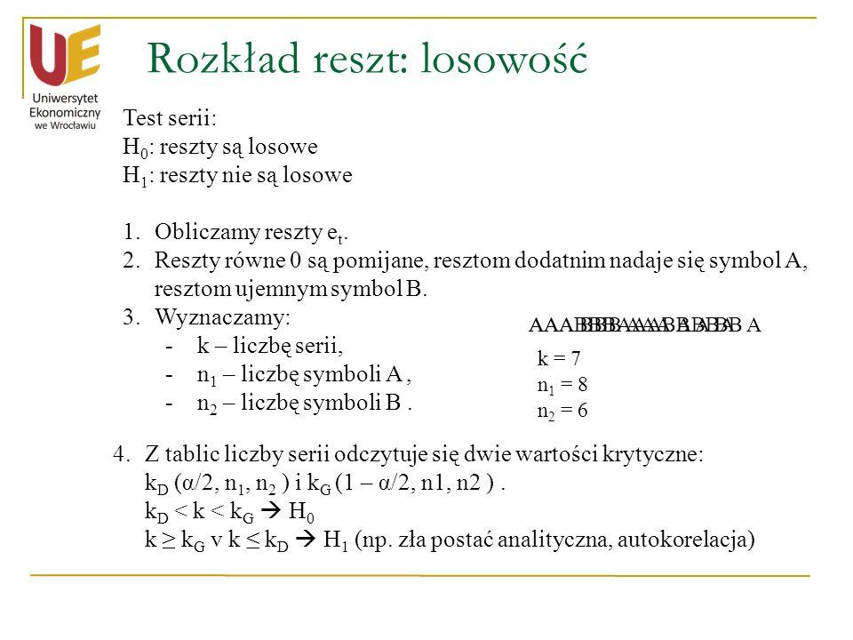 Rozkład reszt: losowość Test serii: H 0 : reszty są losowe H 1 : reszty nie są losowe 1.Obliczamy reszty e t. 2.Reszty równe 0 są pomijane, resztom do
