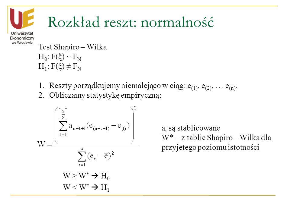 Rozkład reszt: normalność Test Shapiro – Wilka H 0 : F(ξ) ~ F N H 1 : F(ξ) F N 1.Reszty porządkujemy niemalejąco w ciąg: e (1), e (2), … e (n). 2.Obli