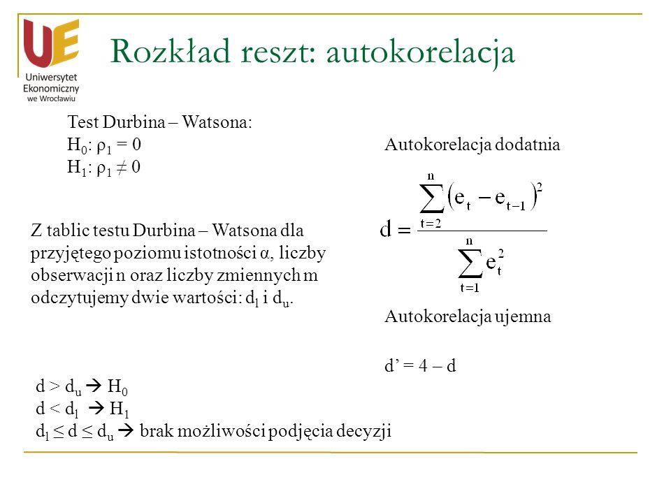 Rozkład reszt: autokorelacja Test Durbina – Watsona: H 0 : ρ 1 = 0 H 1 : ρ 1 0 Autokorelacja dodatnia Autokorelacja ujemna d = 4 – d Z tablic testu Du