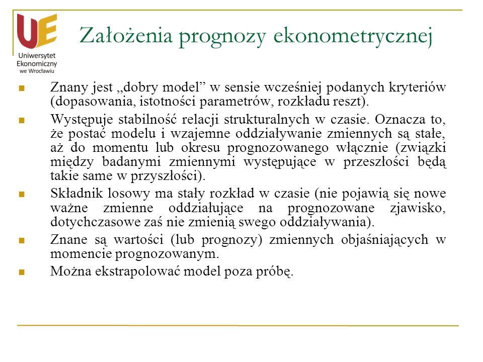 Założenia prognozy ekonometrycznej Znany jest dobry model w sensie wcześniej podanych kryteriów (dopasowania, istotności parametrów, rozkładu reszt).