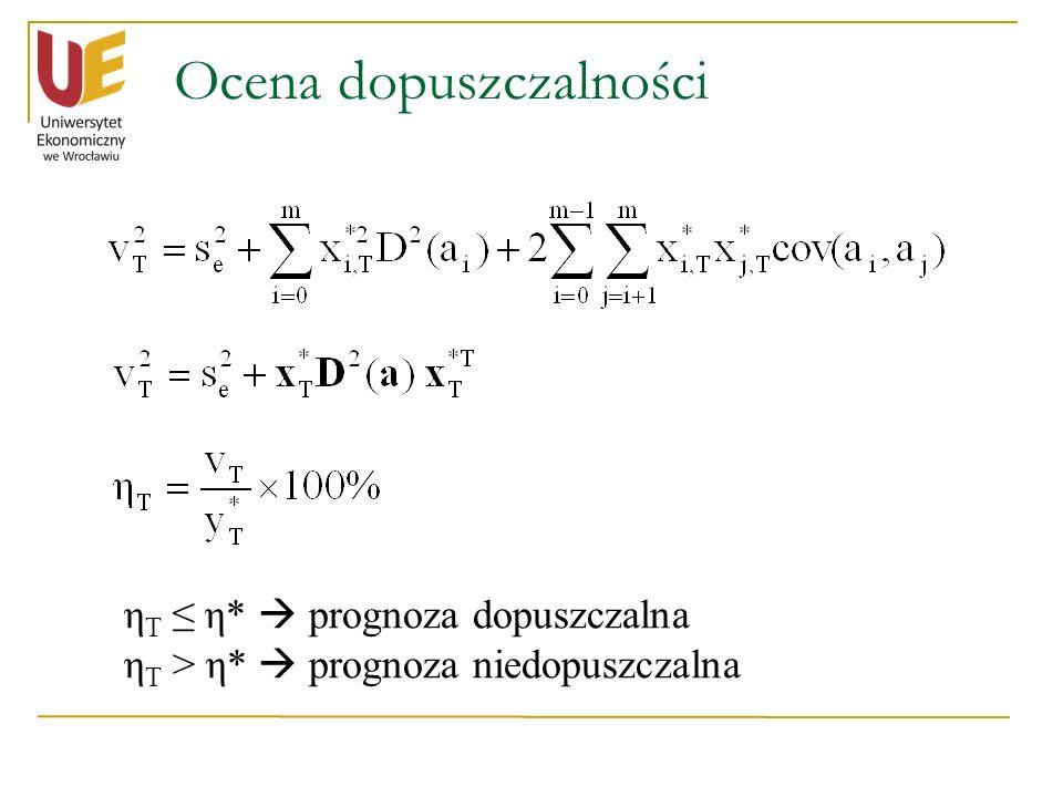 Ocena dopuszczalności η T η* prognoza dopuszczalna η T > η* prognoza niedopuszczalna
