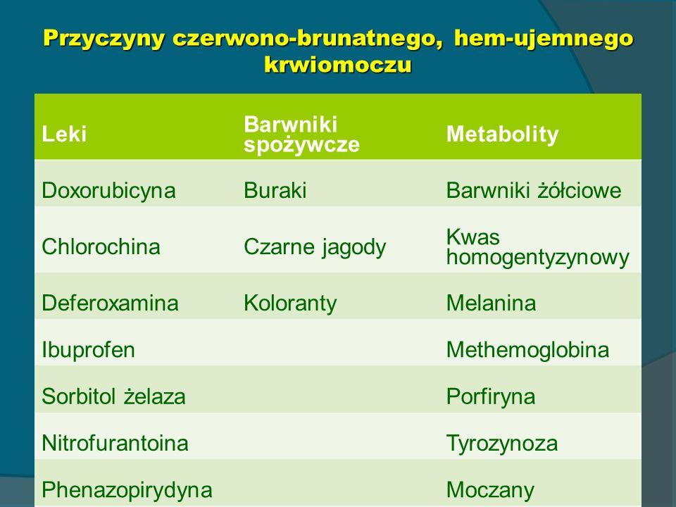 Przyczyny czerwono-brunatnego, hem-ujemnego krwiomoczu Leki Barwniki spożywcze Metabolity DoxorubicynaBurakiBarwniki żółciowe ChlorochinaCzarne jagody