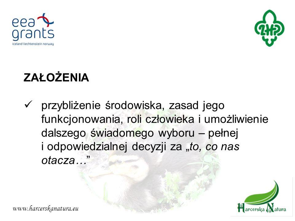www.harcerskanatura.eu ZAŁOŻENIA przybliżenie środowiska, zasad jego funkcjonowania, roli człowieka i umożliwienie dalszego świadomego wyboru – pełnej