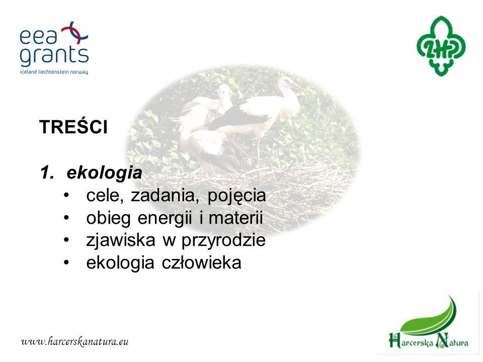 www.harcerskanatura.eu TREŚCI 1.ekologia cele, zadania, pojęcia obieg energii i materii zjawiska w przyrodzie ekologia człowieka