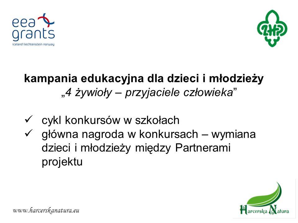 www.harcerskanatura.eu program edukacyjny to, co nas otacza… warsztaty, zajęcia terenowe wymiana naukowa dla najbardziej aktywnych uczestników programu w Ośrodkach Wnioskodawcy i Partnera