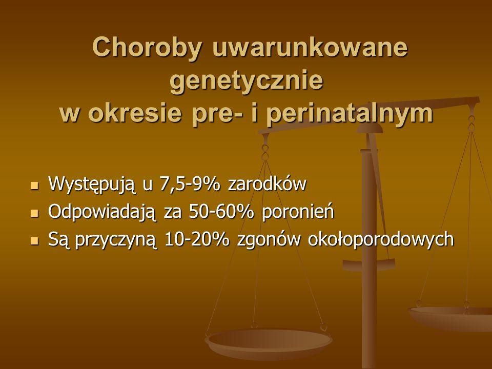Choroby uwarunkowane genetycznie u noworodków Choroby uwarunkowane genetycznie u noworodków 3-5% rodzi się z co najmniej jedną poważną wadą wrodzoną 3-5% rodzi się z co najmniej jedną poważną wadą wrodzoną 0,7% - z zespołem mnogich wad wrodzonych (0.6% z aberracjami chromosomowymi) 0,7% - z zespołem mnogich wad wrodzonych (0.6% z aberracjami chromosomowymi) U 4% występuje choroba o zróżnicowanym udziale czynników genetycznych w jej etiopatogenezie U 4% występuje choroba o zróżnicowanym udziale czynników genetycznych w jej etiopatogenezie
