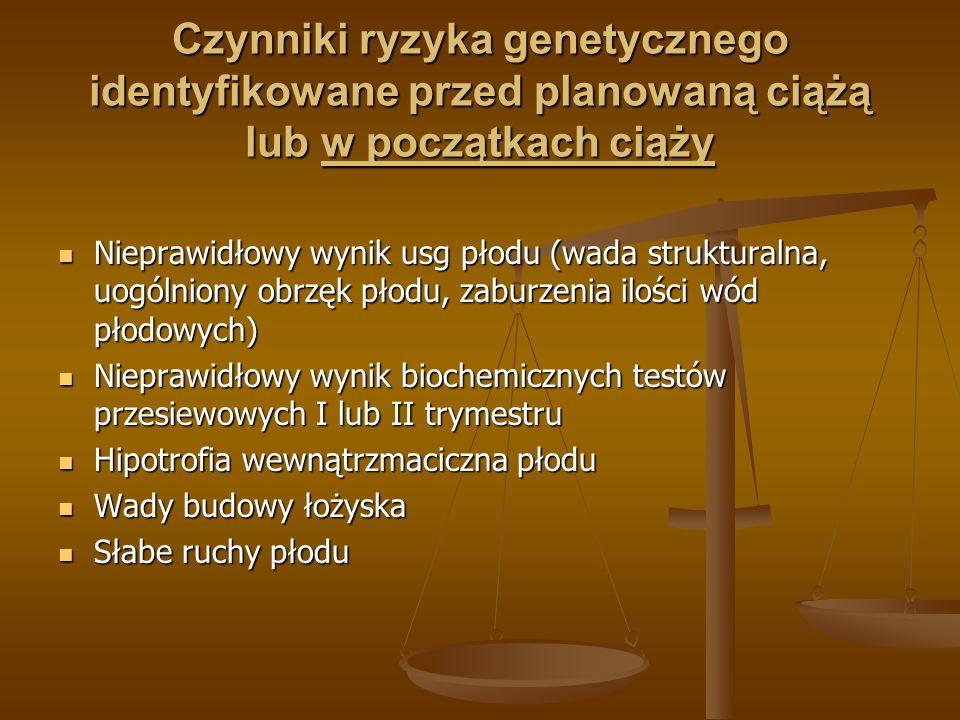 Porada genetyczna Każdy z omówionych czynników ryzyka wymaga indywidualnej oceny wskazań do DP Każdy z omówionych czynników ryzyka wymaga indywidualnej oceny wskazań do DP Z badań epidemiologicznych wynika, że wskazania do DP dotyczą 8% kobiet ciężarnych Z badań epidemiologicznych wynika, że wskazania do DP dotyczą 8% kobiet ciężarnych ( W 2011 roku w Polsce urodziło sie 390069 dzieci.