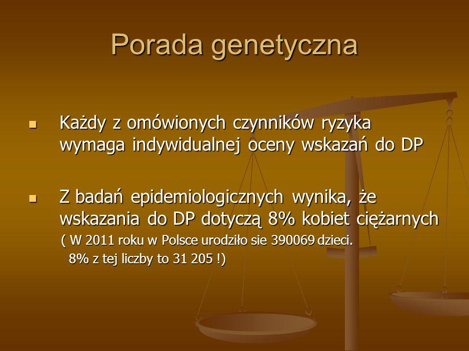 Porada genetyczna przed diagnostyką prenatalną Obowiązek poinformowania rodziców o wskazaniach medycznych do DP, zakresie możliwości diagnostycznych oraz możliwych powikłaniach procedury Obowiązek poinformowania rodziców o wskazaniach medycznych do DP, zakresie możliwości diagnostycznych oraz możliwych powikłaniach procedury (w 2008 roku w Polsce po raz pierwszy zasądzono odszkodowanie >100000 zł i rentę w wysokości 2000 zł miesięcznie za złe urodzenie – w rzeczywistości jest to wyrok za brak porady genetycznej) (w 2008 roku w Polsce po raz pierwszy zasądzono odszkodowanie >100000 zł i rentę w wysokości 2000 zł miesięcznie za złe urodzenie – w rzeczywistości jest to wyrok za brak porady genetycznej) Obowiązek zachowania niedyrektywności Obowiązek zachowania niedyrektywności Podporządkowanie zasadom zachowania tajemnicy lekarskiej Podporządkowanie zasadom zachowania tajemnicy lekarskiej Porada ustna / pisemna Porada ustna / pisemna