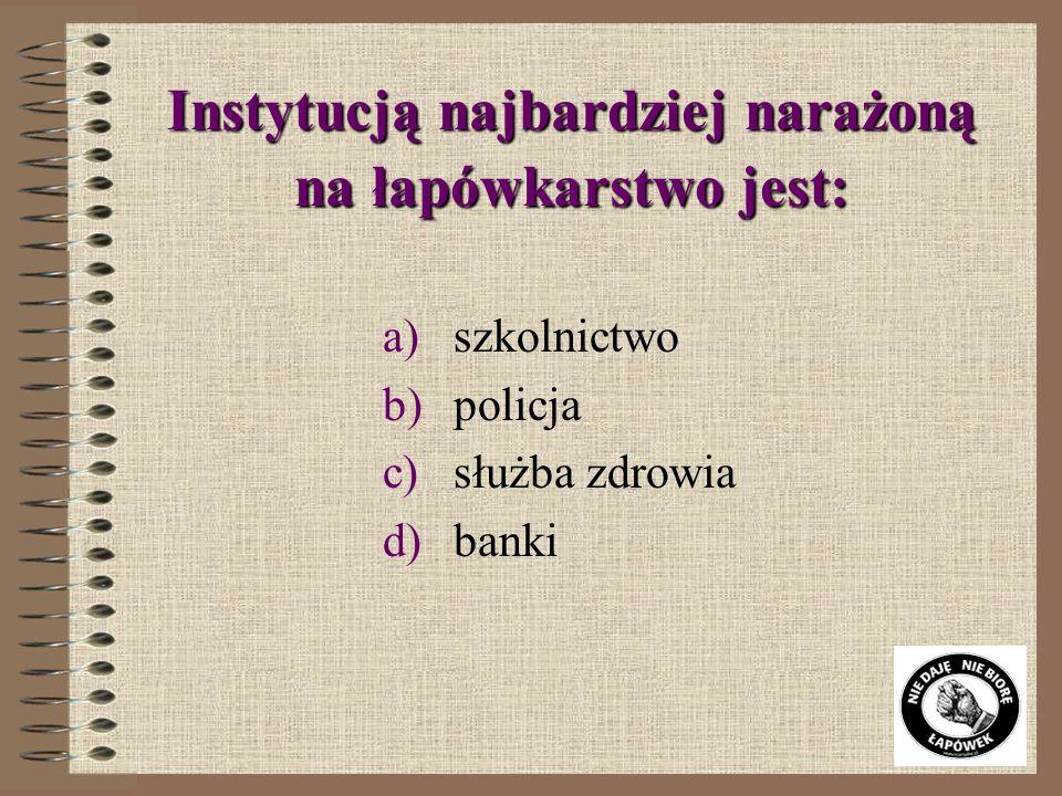 Polskimi organami do walki z korupcją są: a)NIK, Rzecznik Praw Obywatelskich, Służba Cywilna; b)Policja, Prokuratura, Straż Pożarna, Sąd Wojewódzki; c