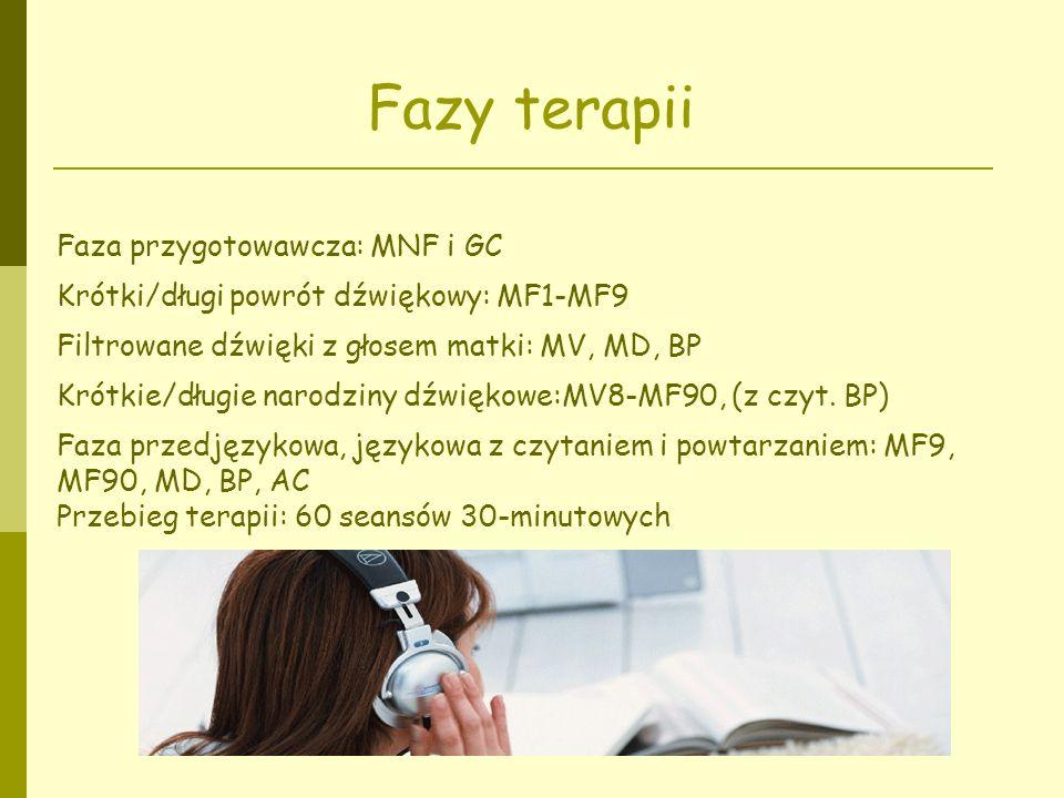 Fazy terapii Faza przygotowawcza: MNF i GC Krótki/długi powrót dźwiękowy: MF1-MF9 Filtrowane dźwięki z głosem matki: MV, MD, BP Krótkie/długie narodziny dźwiękowe:MV8-MF90, (z czyt.