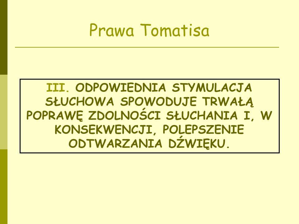 Prawa Tomatisa III. ODPOWIEDNIA STYMULACJA SŁUCHOWA SPOWODUJE TRWAŁĄ POPRAWĘ ZDOLNOŚCI SŁUCHANIA I, W KONSEKWENCJI, POLEPSZENIE ODTWARZANIA DŹWIĘKU.