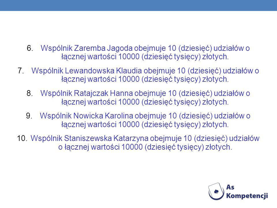 6.Wspólnik Zaremba Jagoda obejmuje 10 (dziesięć) udziałów o łącznej wartości 10000 (dziesięć tysięcy) złotych.