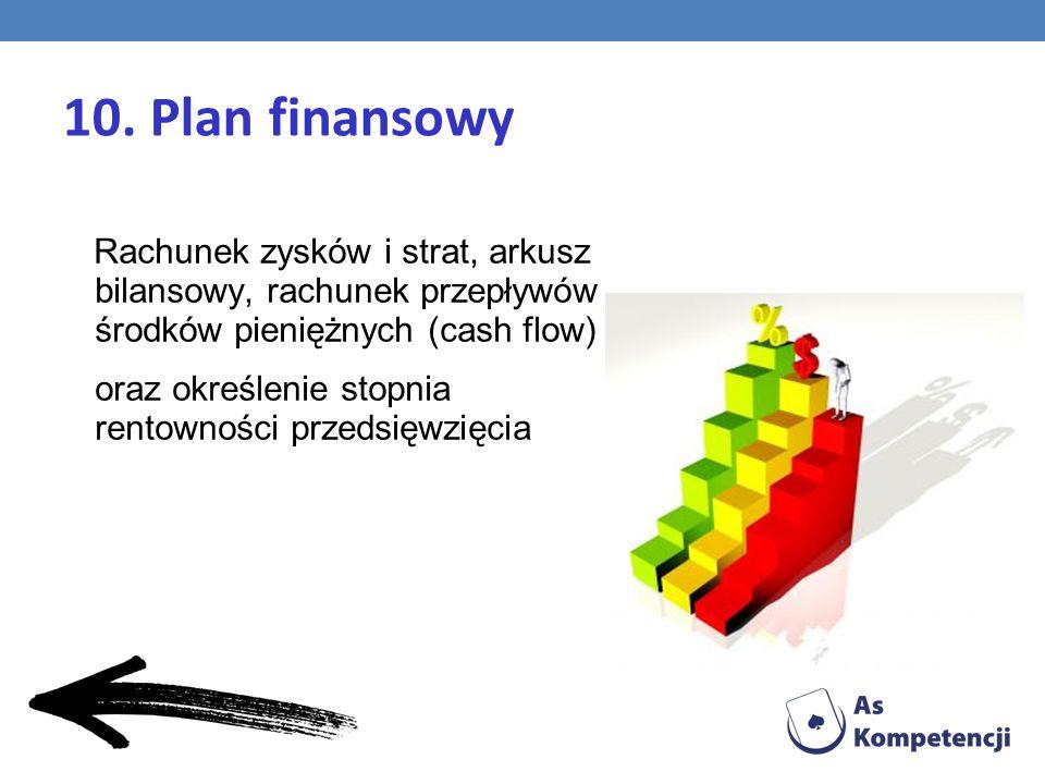 10. Plan finansowy Rachunek zysków i strat, arkusz bilansowy, rachunek przepływów środków pieniężnych (cash flow) oraz określenie stopnia rentowności