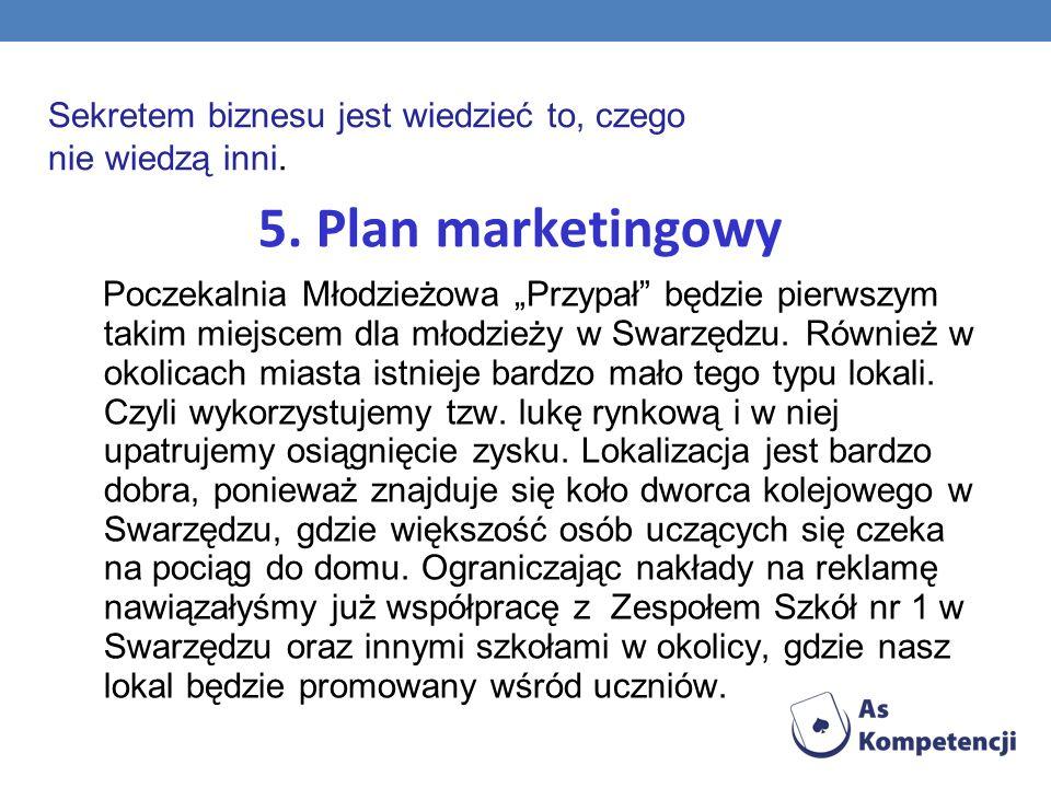 5. Plan marketingowy Poczekalnia Młodzieżowa Przypał będzie pierwszym takim miejscem dla młodzieży w Swarzędzu. Również w okolicach miasta istnieje ba