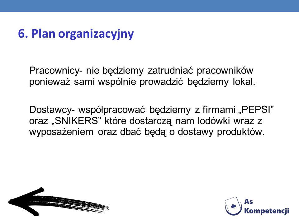 6. Plan organizacyjny Pracownicy- nie będziemy zatrudniać pracowników ponieważ sami wspólnie prowadzić będziemy lokal. Dostawcy- współpracować będziem